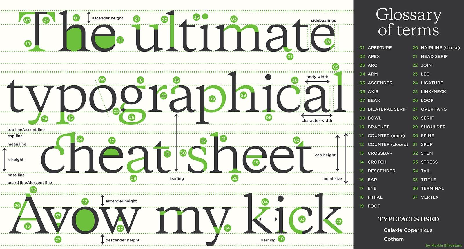 esquema tipografía