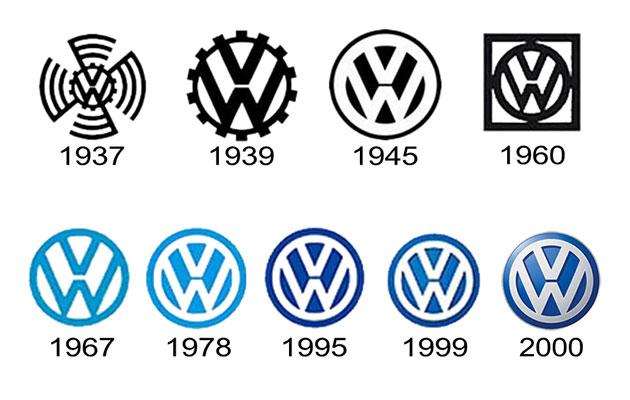 Volkswagen logo antiguo