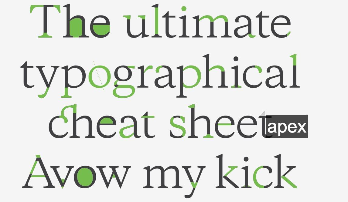 anatomia tipografica