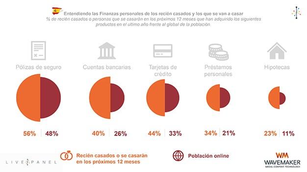 target-grafico-finanzas-espana