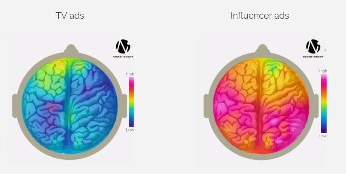 neuro-insight