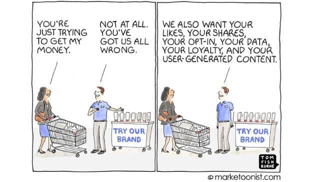 Confianza de marca