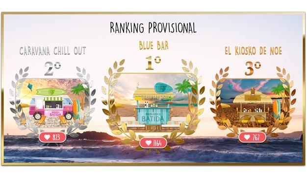 ranking provisional