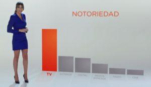 Atresmedia lanza PRO TV, una innovadora campaña que incide en la eficacia publicitaria de la televisión