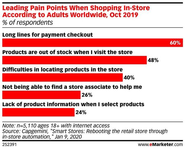 automatización consumidores cuadro 1