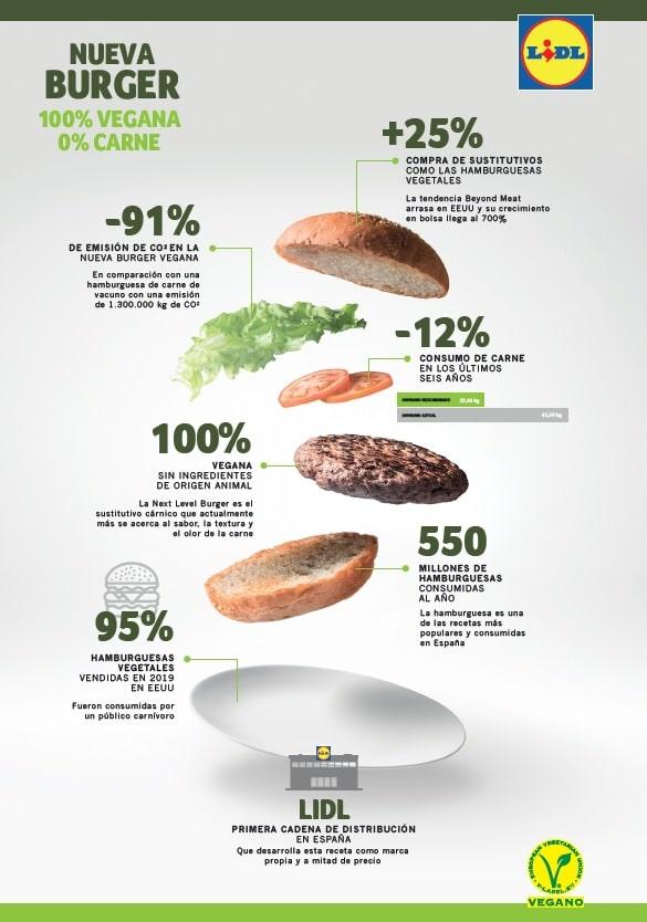hamburguesa lidl