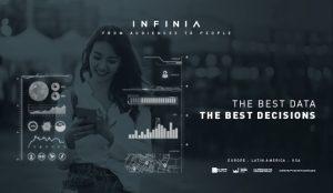 Infinia: transparencia legal, innovación y consolidación internacional para 2020