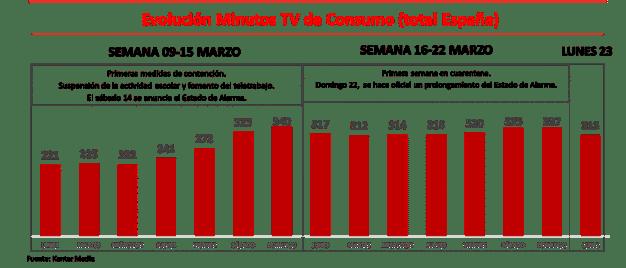 evolución televisión