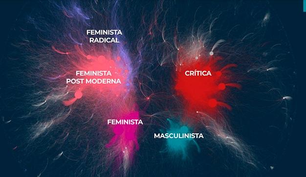 feminismo twitter
