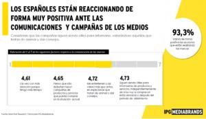 En 2021 cambiarán las prioridades de gasto de los españoles y aumentará el dinero destinado al ahorro (+40%), según IPG Mediabrands