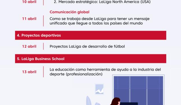 LaLiga revela sus secretos de éxito en varias MasterClass destinadas a amenizar la cuarentena