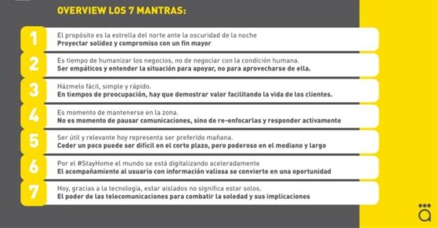 Overview - Los 7 Mantras de marcas
