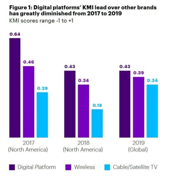 gráfica 1 consumidores