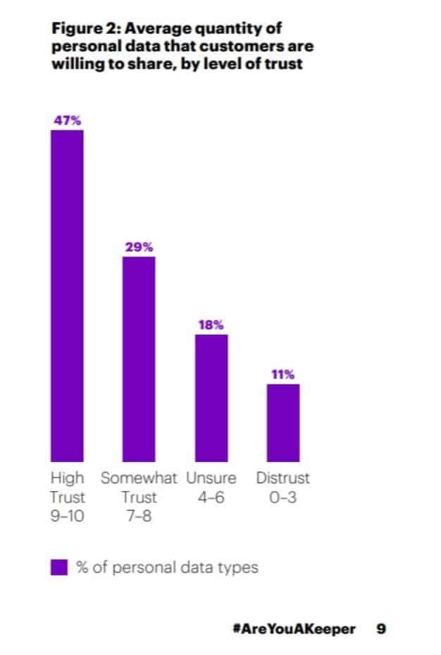 gráfica 2 consumidores