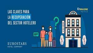 Eurostars Hotel Company invita a sus clientes a aportar ideas para afrontar con éxito la reapertura de los hoteles