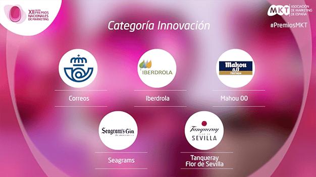 innovación premios nacionales del marketing