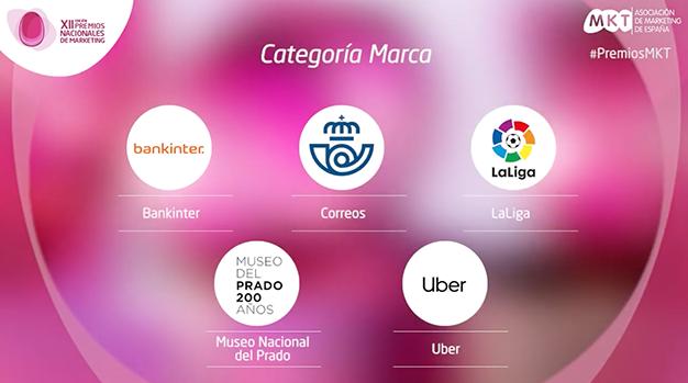 Marca Premios Nacionales de Marketing