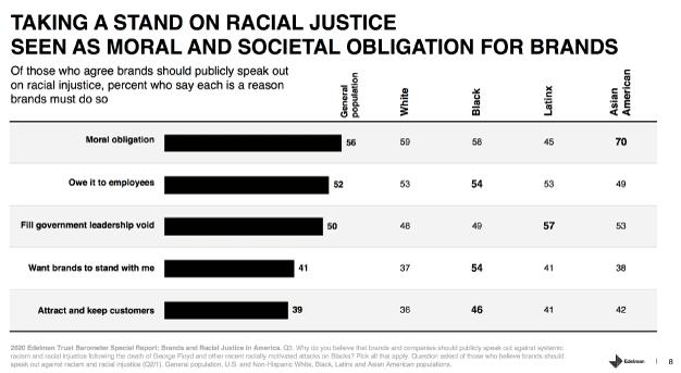injusticia racial