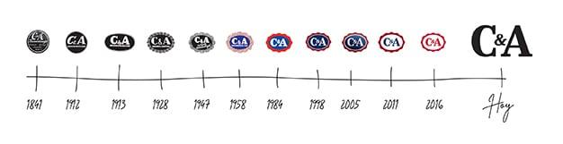 logos C&A