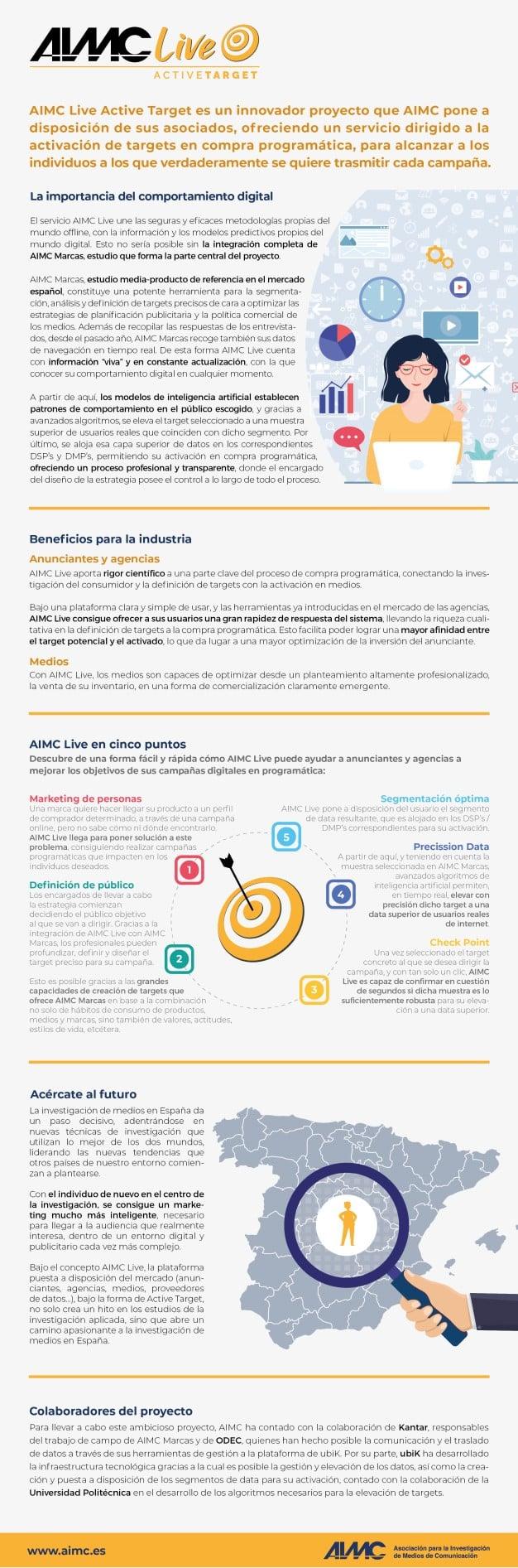 Dossier Informativo AIMC Live