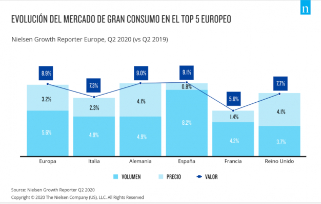 growth-reporter-europe-consumo
