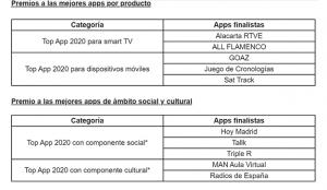 Los premios de Samsung Dev Spain a las mejores apps ya tienen finalistas