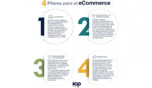 ICP Logística trae las claves para afrontar con éxito las campañas de final de año