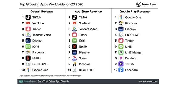 descargas apps mundial