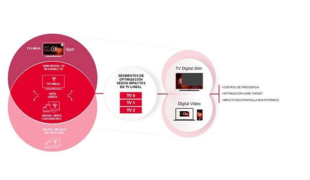 grafico Prometheus impacto en TV