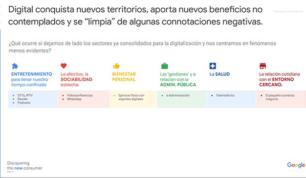 beneficios del sector digital en comercios para consumidor