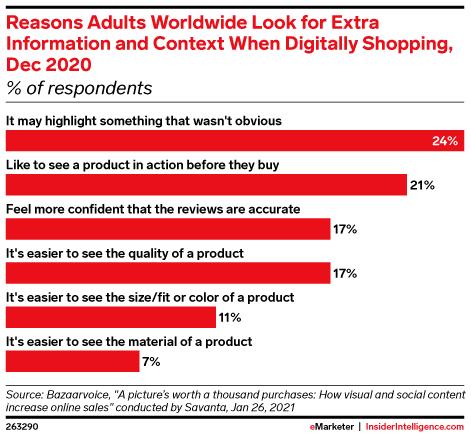 razones búsqueda contenido extra compras