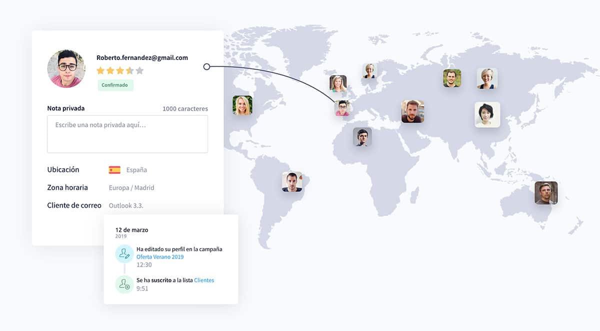 analizar contactos herramienta email marketing