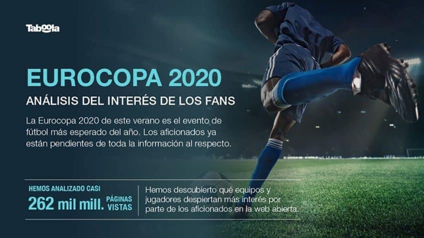 España sería la campeona de la Eurocopa según el interés que la selección despierta en Internet