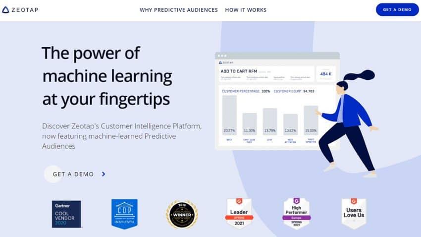 Predictive Audiences: la tecnología de Zeotap que permite crear y activar campañas en segmentos de audiencia predictivos