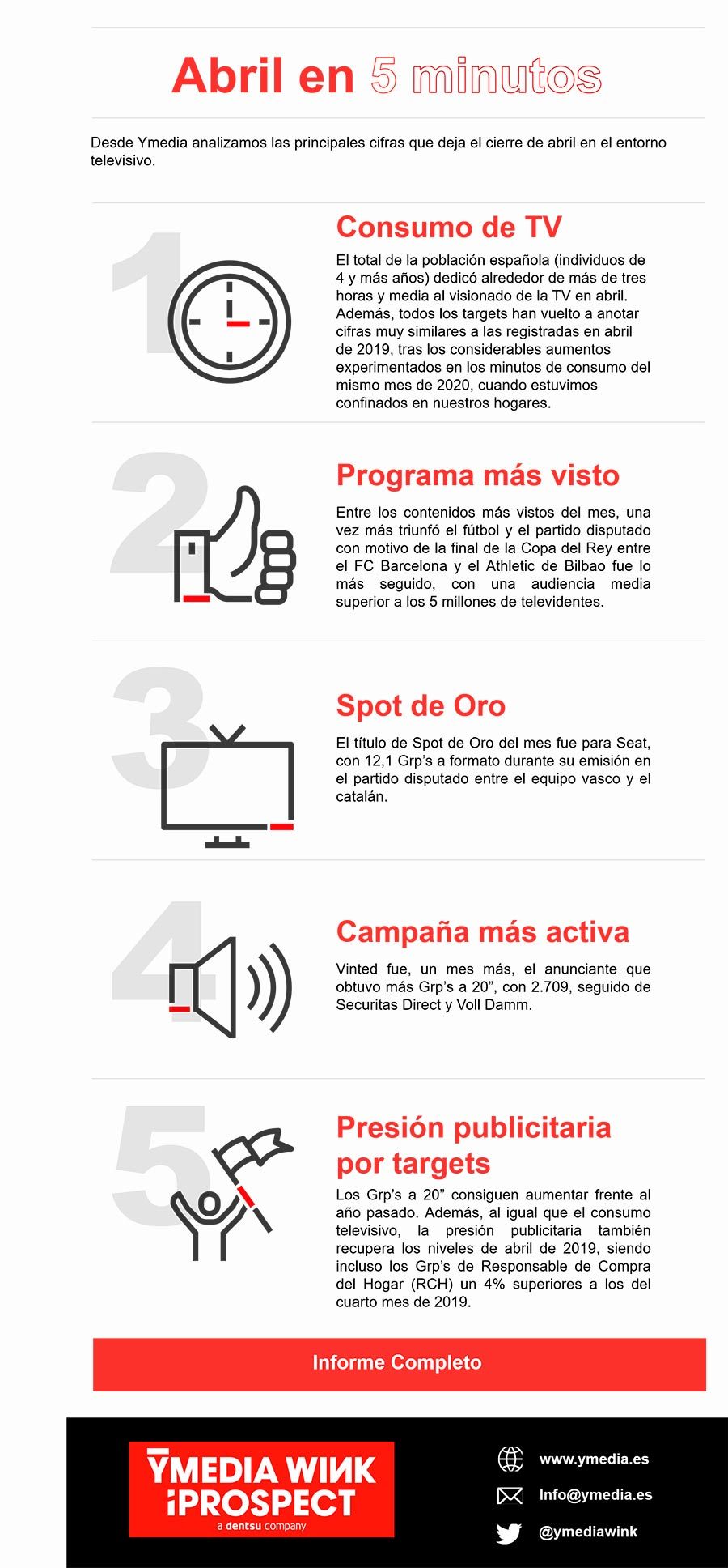 ymedia wink infografia