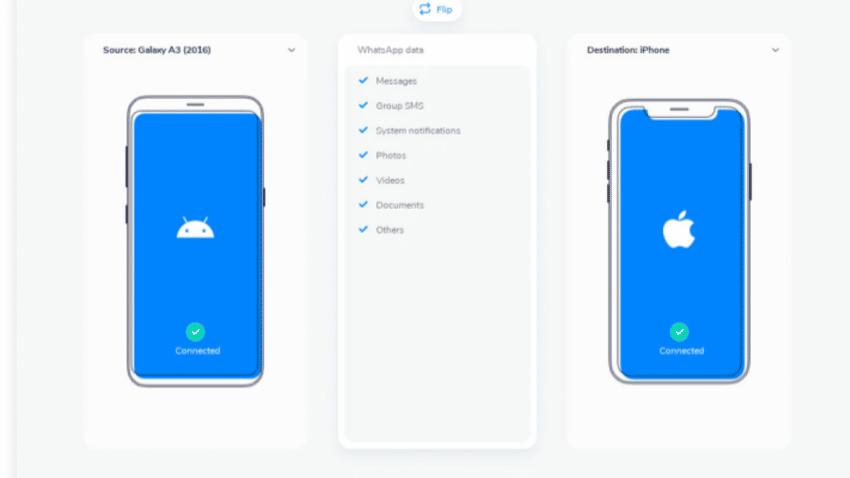 Aprende a transferir contactos de Android a iPhone 12/11 de una manera sencilla