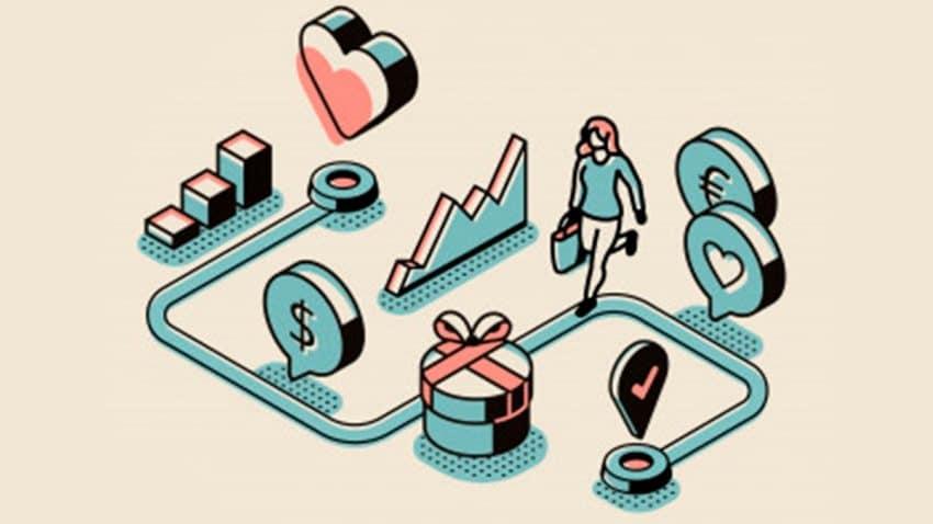La importancia de entender el Customer Journey y las redes sociales en el entorno digital
