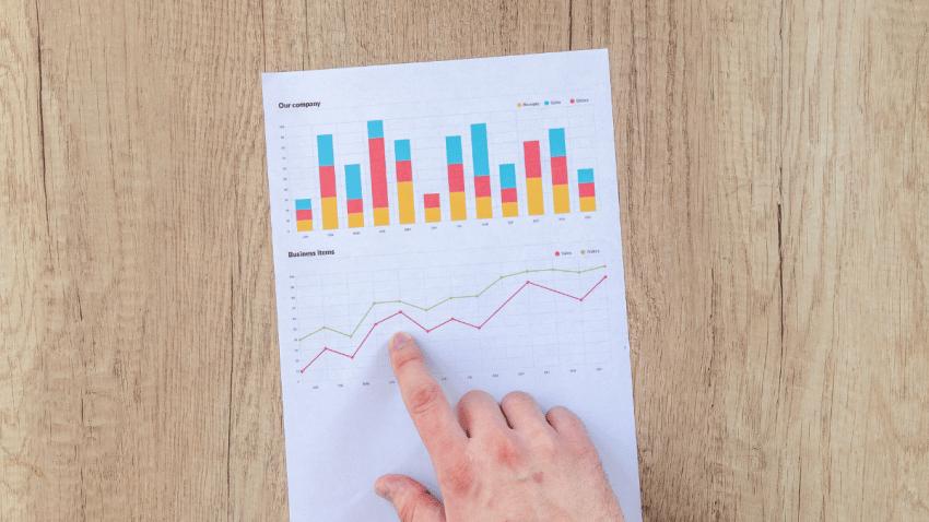 Las claves para calcular el ROI de tus campañas de marketing de influencia