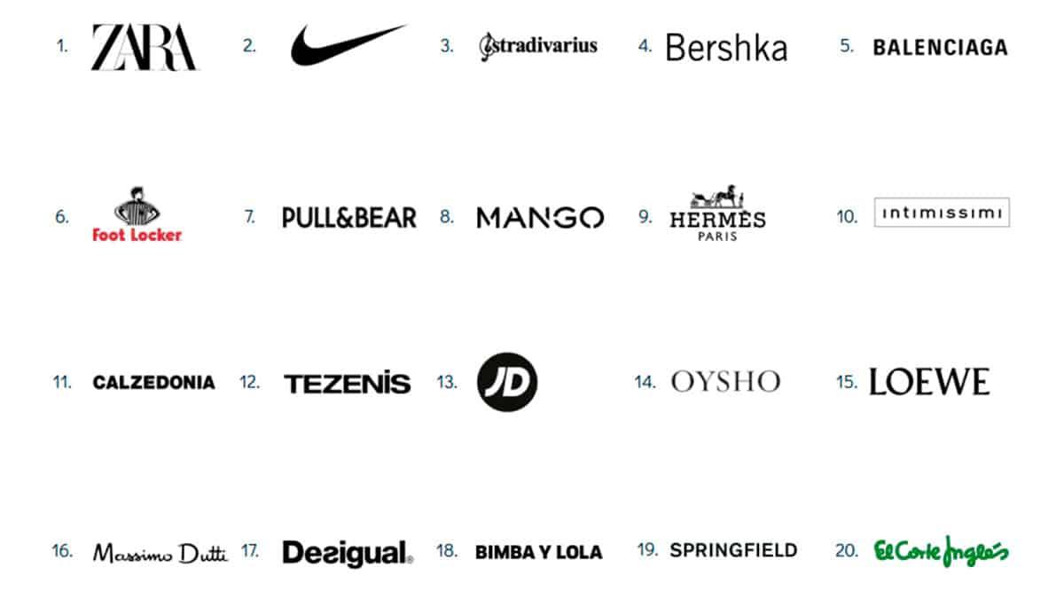 marcas moda estrategia digital