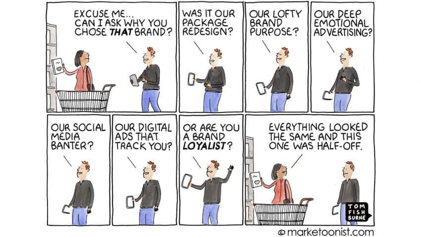Cuando la estrategia de marketing no pone el foco en los verdaderos motivos que impulsan la compra