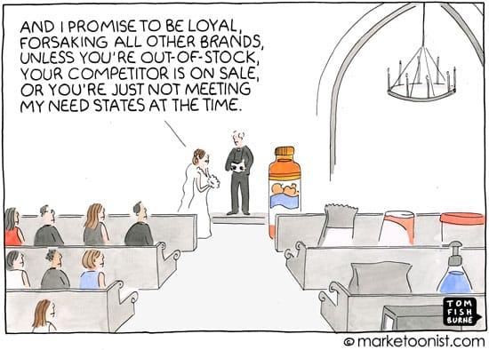 lealtad a las marcas