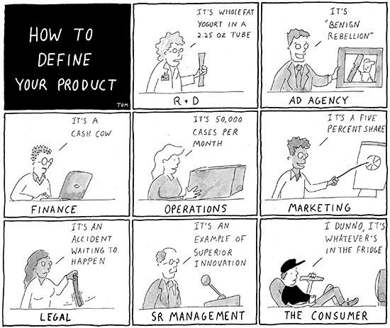 definir un producto
