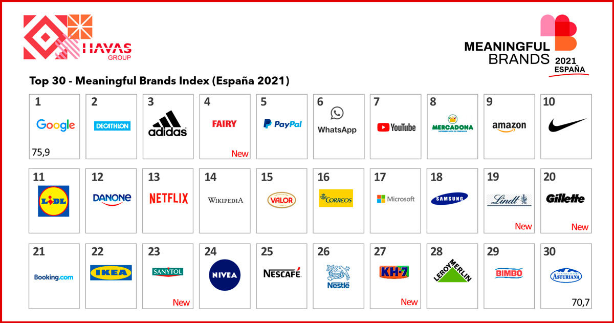 top 30 marcas meaningful