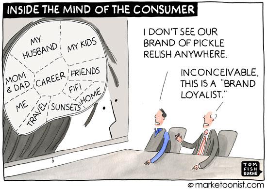 mente de los consumidores