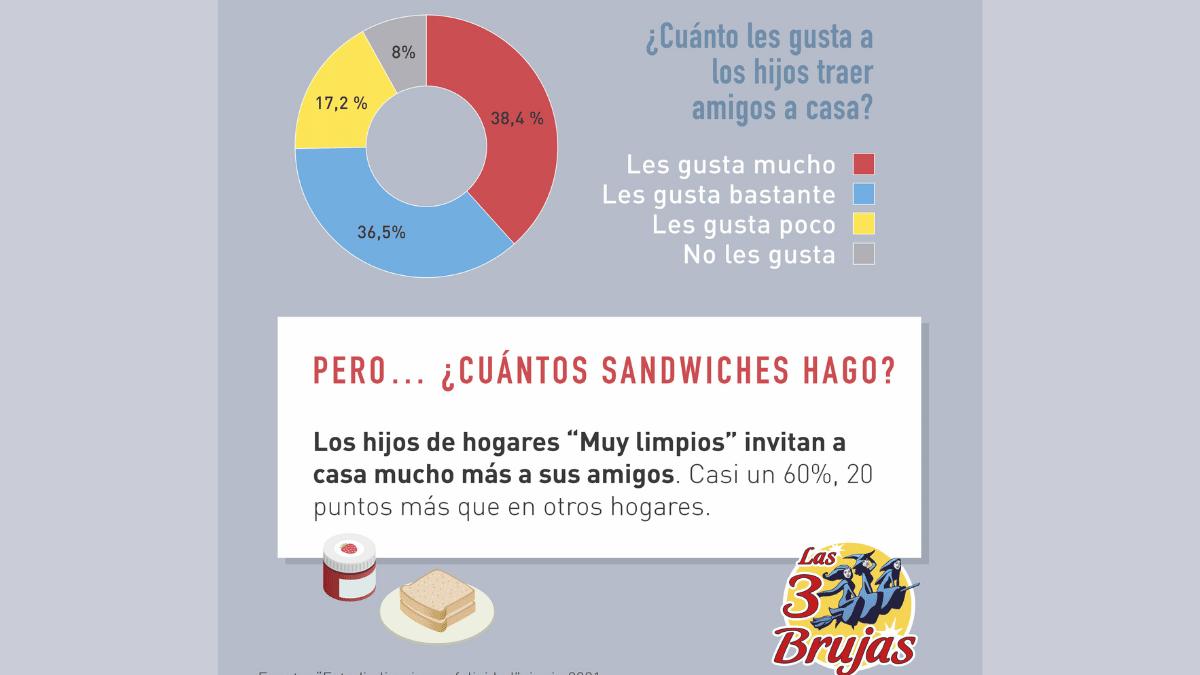 Sandwiches felicidad
