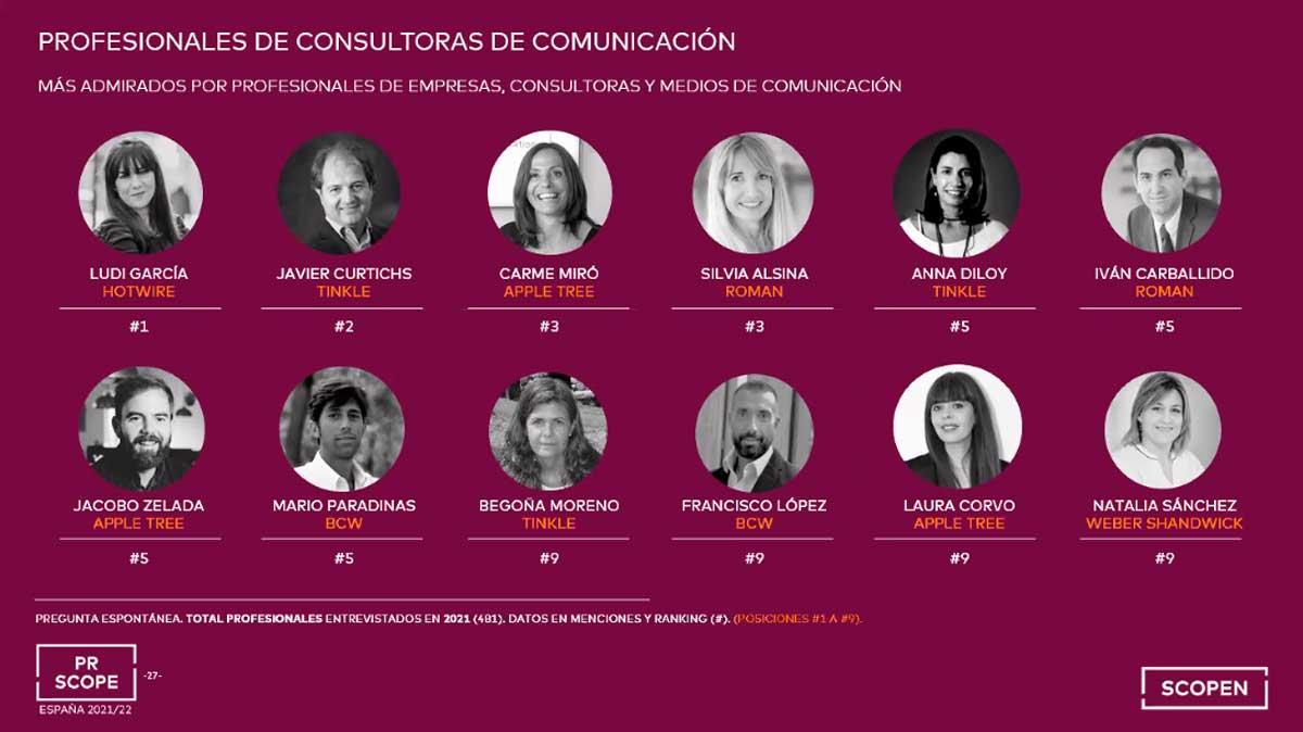 profesionales de consultoras de comunicación más admirados
