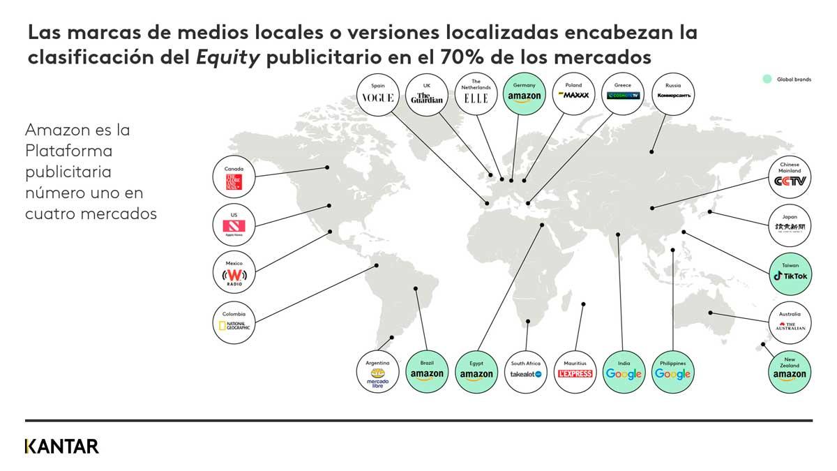 Equity publicitario por medios locales